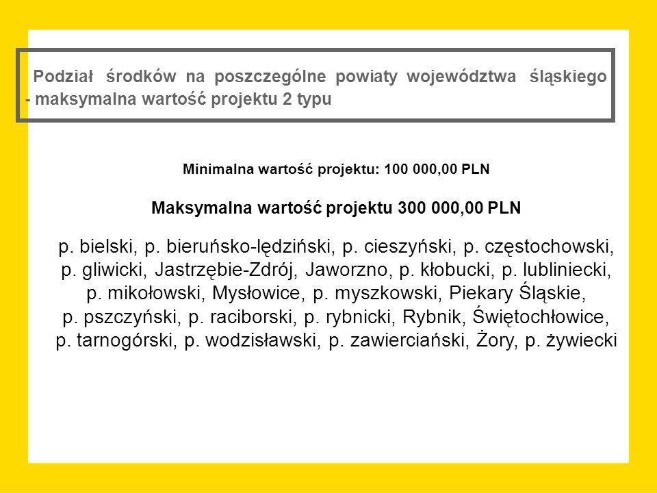 Podział środków na poszczególne powiaty województwa śląskiego - maksymalna wartość projektu 2 typu Minimalna wartość projektu: 100 000,00 PLN Maksymal