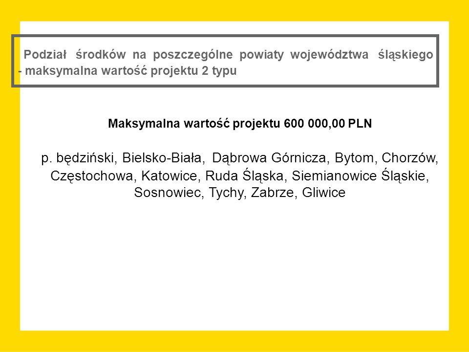 Podział środków na poszczególne powiaty województwa śląskiego - maksymalna wartość projektu 2 typu Maksymalna wartość projektu 600 000,00 PLN p. będzi