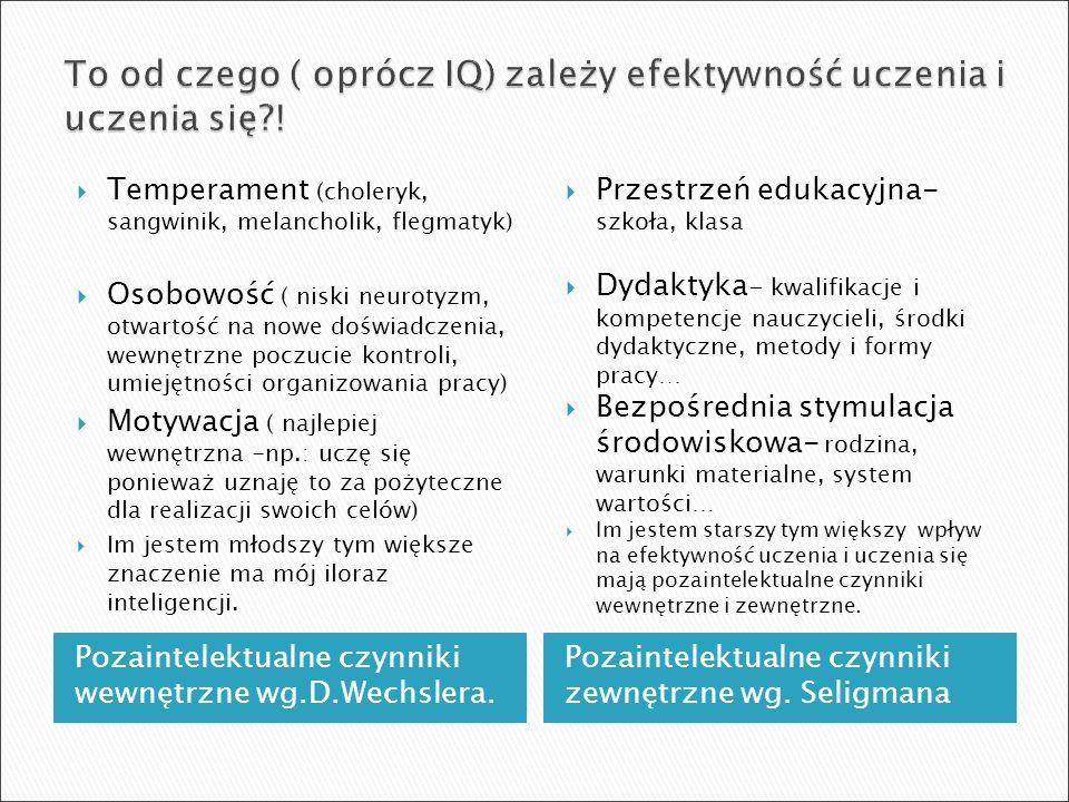 Pozaintelektualne czynniki wewnętrzne wg.D.Wechslera. Pozaintelektualne czynniki zewnętrzne wg. Seligmana  Temperament (choleryk, sangwinik, melancho