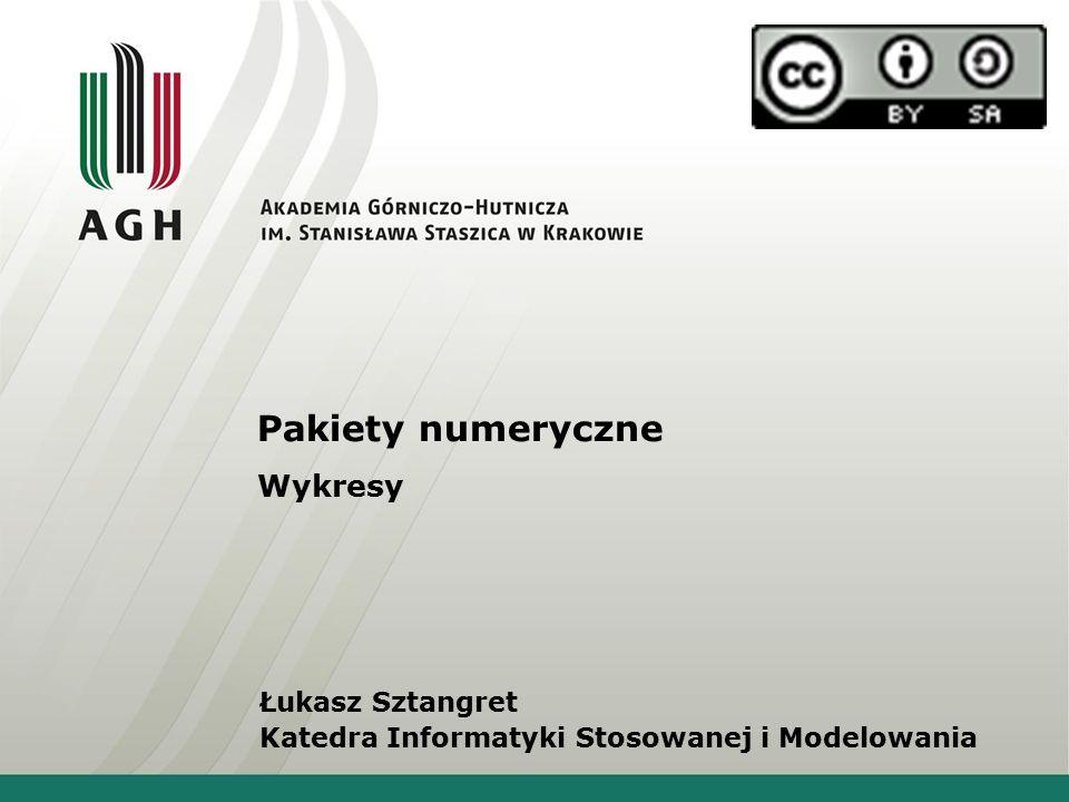 Pakiety numeryczne Wykresy Łukasz Sztangret Katedra Informatyki Stosowanej i Modelowania