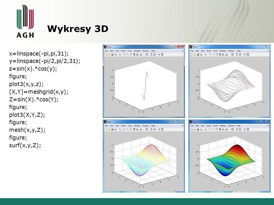 Wykresy 3D x=linspace(-pi,pi,31); y=linspace(-pi/2,pi/2,31); z=sin(x).*cos(y); figure; plot3(x,y,z); [X,Y]=meshgrid(x,y); Z=sin(X).*cos(Y); figure; plot3(X,Y,Z); figure; mesh(x,y,Z); figure; surf(x,y,Z);