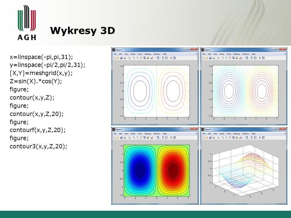 Wykresy 3D x=linspace(-pi,pi,31); y=linspace(-pi/2,pi/2,31); [X,Y]=meshgrid(x,y); Z=sin(X).*cos(Y); figure; contour(x,y,Z); figure; contour(x,y,Z,20); figure; contourf(x,y,Z,20); figure; contour3(x,y,Z,20);