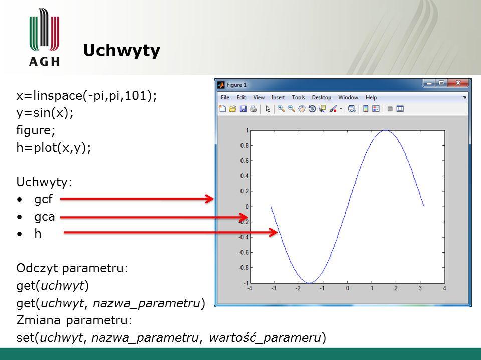 Uchwyty x=linspace(-pi,pi,101); y=sin(x); figure; h=plot(x,y); Uchwyty: gcf gca h Odczyt parametru: get(uchwyt) get(uchwyt, nazwa_parametru) Zmiana parametru: set(uchwyt, nazwa_parametru, wartość_parameru)
