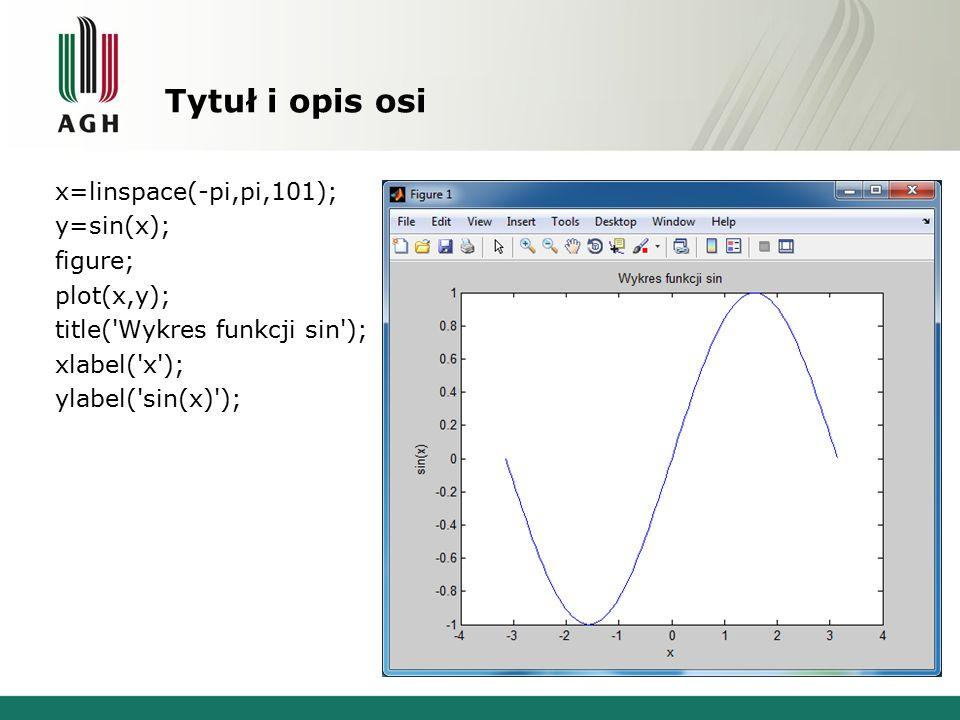 Tytuł i opis osi x=linspace(-pi,pi,101); y=sin(x); figure; plot(x,y); title( Wykres funkcji sin ); xlabel( x ); ylabel( sin(x) );