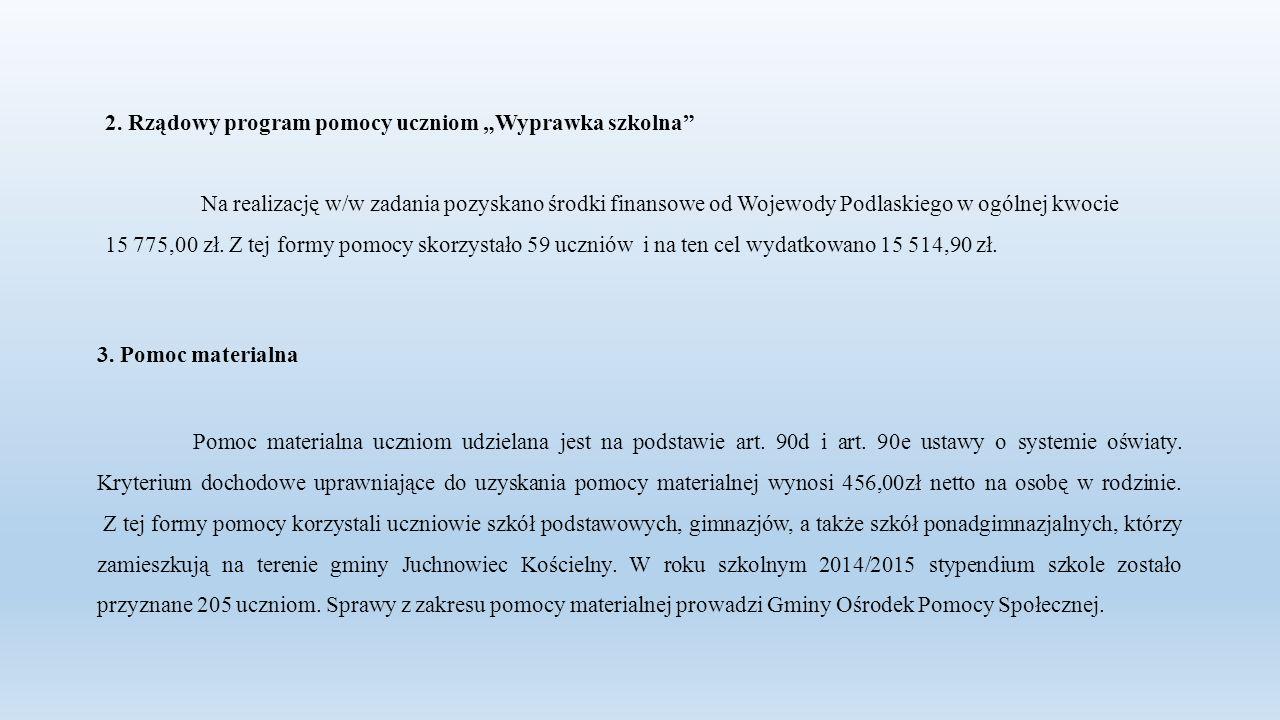 """2. Rządowy program pomocy uczniom """"Wyprawka szkolna"""" Na realizację w/w zadania pozyskano środki finansowe od Wojewody Podlaskiego w ogólnej kwocie 15"""
