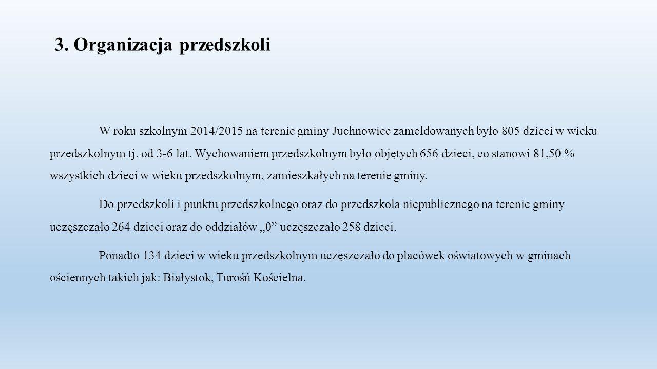 3. Organizacja przedszkoli W roku szkolnym 2014/2015 na terenie gminy Juchnowiec zameldowanych było 805 dzieci w wieku przedszkolnym tj. od 3-6 lat. W