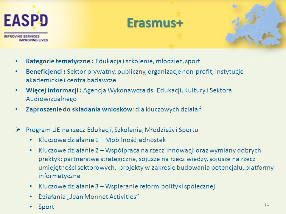 Erasmus+ Erasmus+ Kategorie tematyczne : Edukacja i szkolenie, młodzież, sport Beneficjenci : Sektor prywatny, publiczny, organizacje non-profit, instytucje akademickie i centra badawcze Więcej informacji : Agencja Wykonawcza ds.