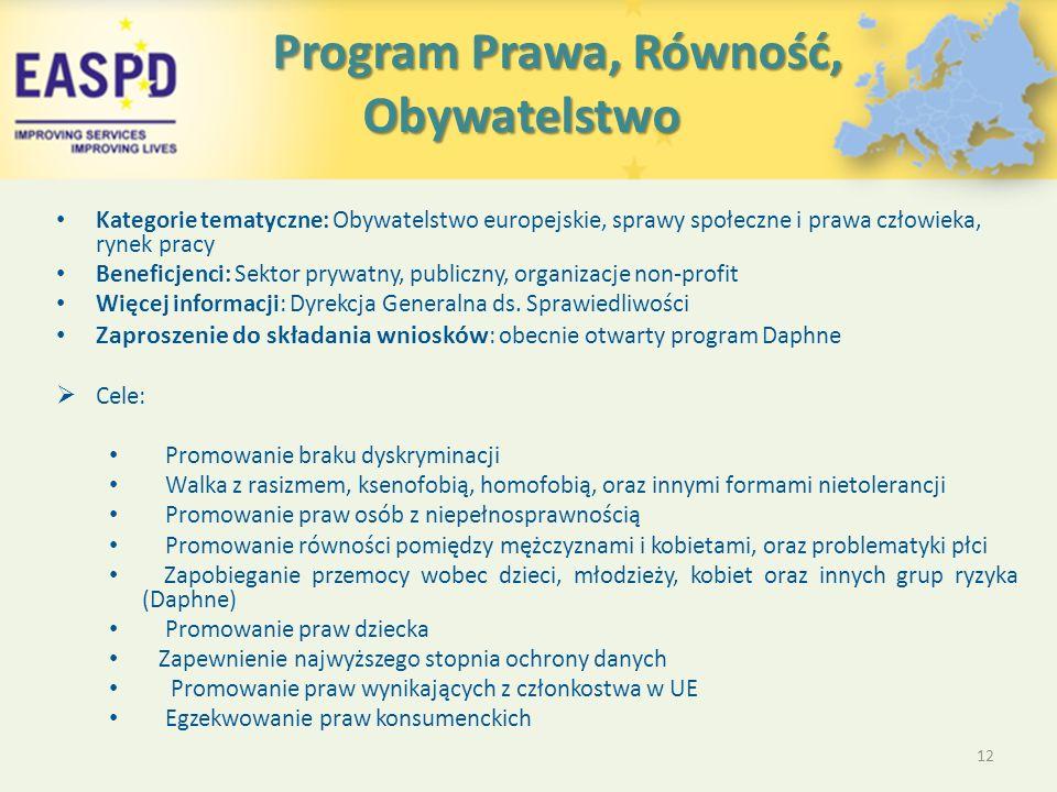 Program Prawa, Równość, Obywatelstwo Program Prawa, Równość, Obywatelstwo Kategorie tematyczne: Obywatelstwo europejskie, sprawy społeczne i prawa człowieka, rynek pracy Beneficjenci: Sektor prywatny, publiczny, organizacje non-profit Więcej informacji: Dyrekcja Generalna ds.
