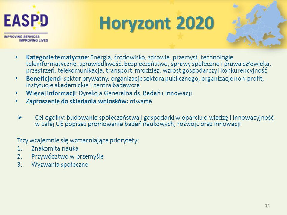 Horyzont 2020 Horyzont 2020 Kategorie tematyczne: Energia, środowisko, zdrowie, przemysł, technologie teleinformatyczne, sprawiedliwość, bezpieczeństwo, sprawy społeczne i prawa człowieka, przestrzeń, telekomunikacja, transport, młodzież, wzrost gospodarczy i konkurencyjność Beneficjenci: sektor prywatny, organizacje sektora publicznego, organizacje non-profit, instytucje akademickie i centra badawcze Więcej informacji: Dyrekcja Generalna ds.