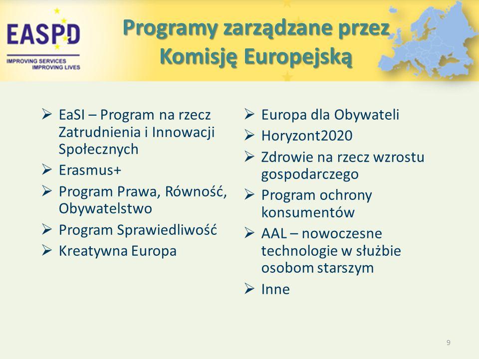 Programy zarządzane przez Komisję Europejską  EaSI – Program na rzecz Zatrudnienia i Innowacji Społecznych  Erasmus+  Program Prawa, Równość, Obywatelstwo  Program Sprawiedliwość  Kreatywna Europa  Europa dla Obywateli  Horyzont2020  Zdrowie na rzecz wzrostu gospodarczego  Program ochrony konsumentów  AAL – nowoczesne technologie w służbie osobom starszym  Inne 9
