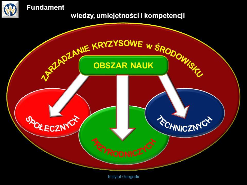 Fundament wiedzy, umiejętności i kompetencji Instytut Geografii OBSZAR NAUK