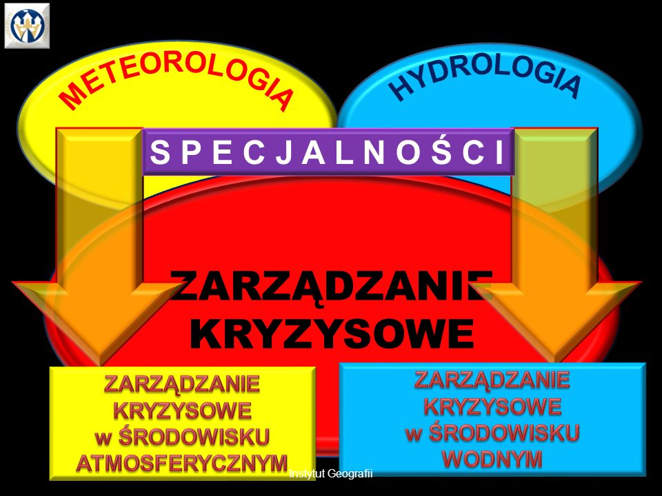 ZARZĄDZANIE KRYZYSOWE S P E C J A L N O Ś C I Instytut Geografii