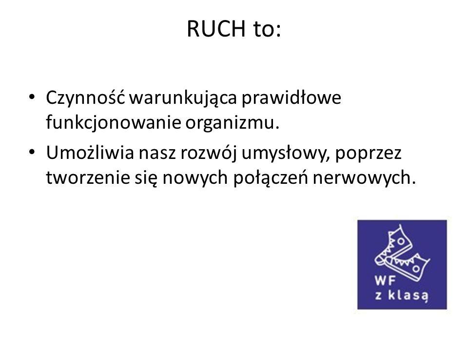 RUCH to: Czynność warunkująca prawidłowe funkcjonowanie organizmu. Umożliwia nasz rozwój umysłowy, poprzez tworzenie się nowych połączeń nerwowych.