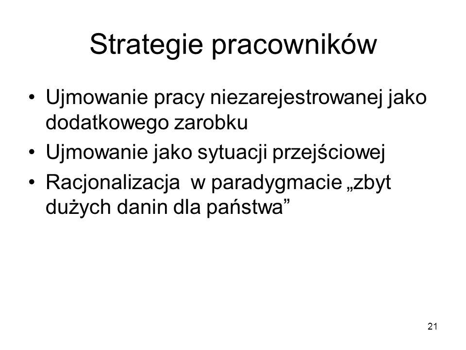 """21 Strategie pracowników Ujmowanie pracy niezarejestrowanej jako dodatkowego zarobku Ujmowanie jako sytuacji przejściowej Racjonalizacja w paradygmacie """"zbyt dużych danin dla państwa"""