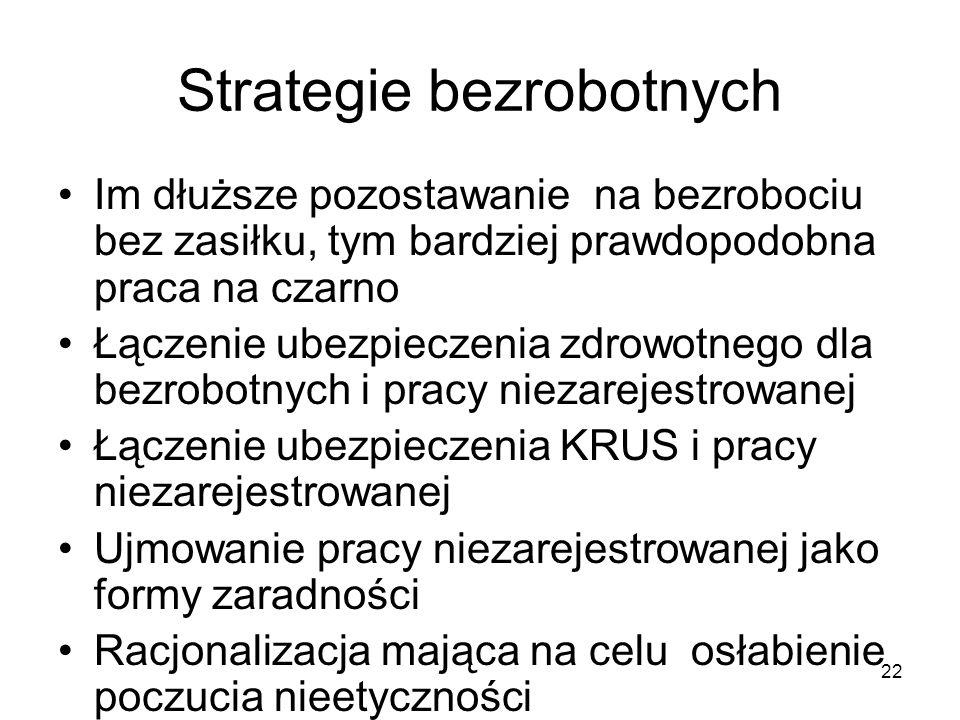 22 Strategie bezrobotnych Im dłuższe pozostawanie na bezrobociu bez zasiłku, tym bardziej prawdopodobna praca na czarno Łączenie ubezpieczenia zdrowotnego dla bezrobotnych i pracy niezarejestrowanej Łączenie ubezpieczenia KRUS i pracy niezarejestrowanej Ujmowanie pracy niezarejestrowanej jako formy zaradności Racjonalizacja mająca na celu osłabienie poczucia nieetyczności