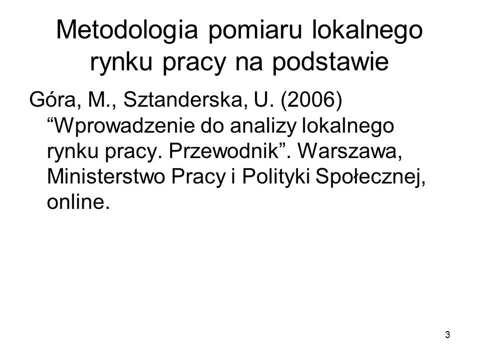 3 Metodologia pomiaru lokalnego rynku pracy na podstawie Góra, M., Sztanderska, U.