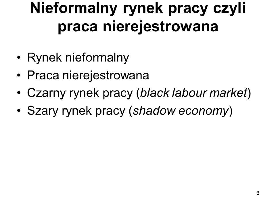 8 Nieformalny rynek pracy czyli praca nierejestrowana Rynek nieformalny Praca nierejestrowana Czarny rynek pracy (black labour market) Szary rynek pracy (shadow economy)