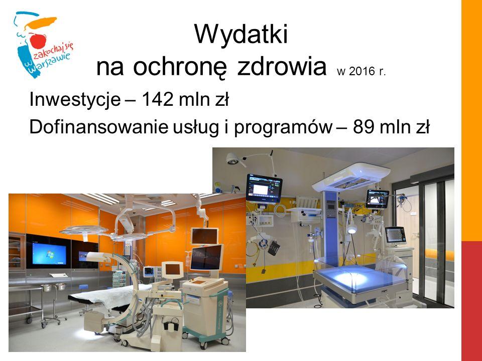 Inwestycje – 142 mln zł Dofinansowanie usług i programów – 89 mln zł Wydatki na ochronę zdrowia w 2016 r.
