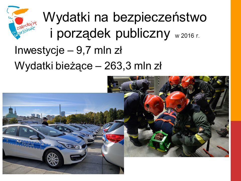 Wydatki na bezpieczeństwo i porządek publiczny w 2016 r. Inwestycje – 9,7 mln zł Wydatki bieżące – 263,3 mln zł