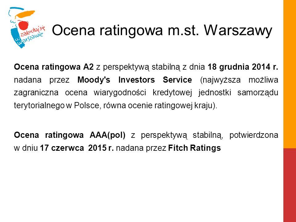 Ocena ratingowa m.st. Warszawy Ocena ratingowa A2 z perspektywą stabilną z dnia 18 grudnia 2014 r. nadana przez Moody's Investors Service (najwyższa m