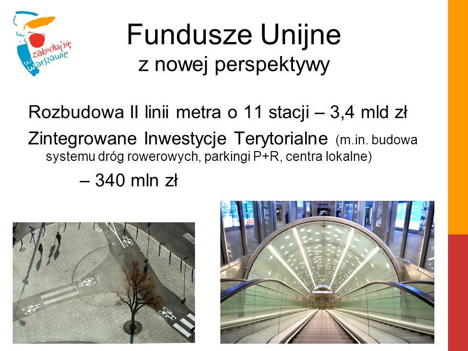 Fundusze Unijne z nowej perspektywy Rozbudowa II linii metra o 11 stacji – 3,4 mld zł Zintegrowane Inwestycje Terytorialne (m.in. budowa systemu dróg