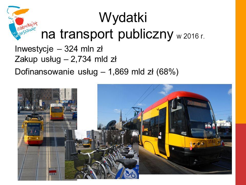 Wydatki na transport publiczny w 2016 r. Inwestycje – 324 mln zł Zakup usług – 2,734 mld zł Dofinansowanie usług – 1,869 mld zł (68%)