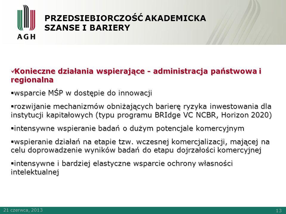 PRZEDSIEBIORCZOŚĆ AKADEMICKA SZANSE I BARIERY Konieczne działania wspierające - administracja państwowa i regionalna Konieczne działania wspierające - administracja państwowa i regionalna  wsparcie MŚP w dostępie do innowacji  rozwijanie mechanizmów obniżających barierę ryzyka inwestowania dla instytucji kapitałowych (typu programu BRIdge VC NCBR, Horizon 2020)  intensywne wspieranie badań o dużym potencjale komercyjnym  wspieranie działań na etapie tzw.