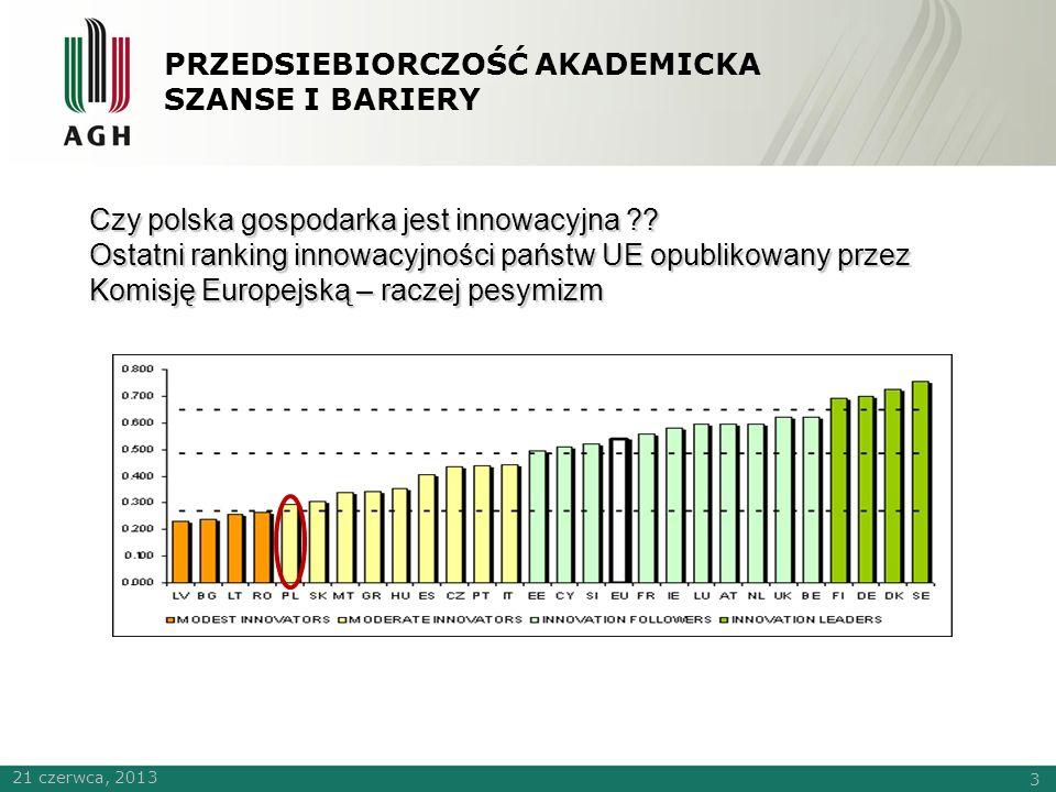 PRZEDSIEBIORCZOŚĆ AKADEMICKA SZANSE I BARIERY Czy polska gospodarka jest innowacyjna .
