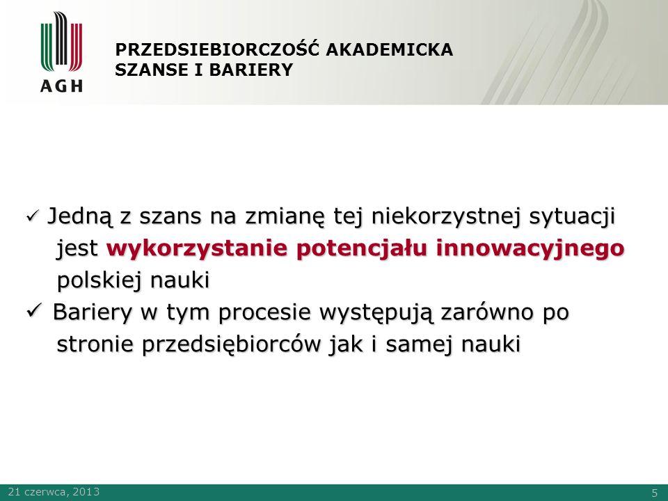 PRZEDSIEBIORCZOŚĆ AKADEMICKA SZANSE I BARIERY Jedną z szans na zmianę tej niekorzystnej sytuacji Jedną z szans na zmianę tej niekorzystnej sytuacji jest wykorzystanie potencjału innowacyjnego jest wykorzystanie potencjału innowacyjnego polskiej nauki polskiej nauki Bariery w tym procesie występują zarówno po Bariery w tym procesie występują zarówno po stronie przedsiębiorców jak i samej nauki stronie przedsiębiorców jak i samej nauki 21 czerwca, 2013 5