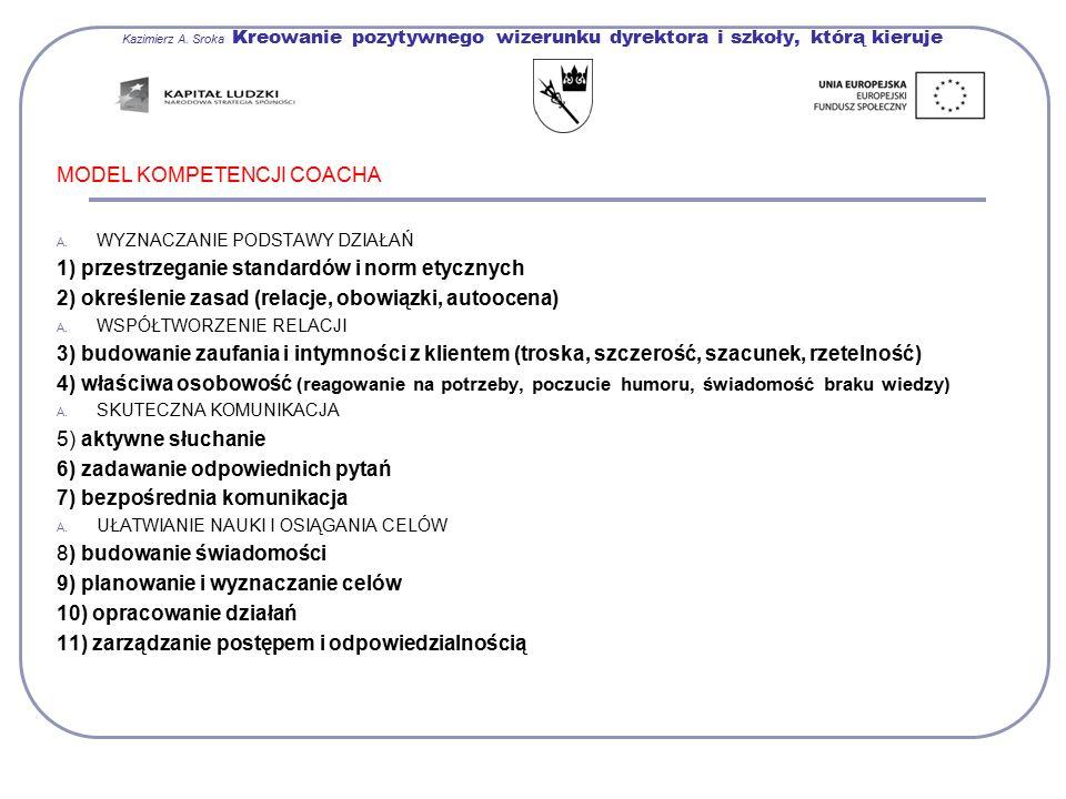 Kazimierz A. Sroka Kreowanie pozytywnego wizerunku dyrektora i szkoły, którą kieruje MODEL KOMPETENCJI COACHA A. WYZNACZANIE PODSTAWY DZIAŁAŃ 1) przes