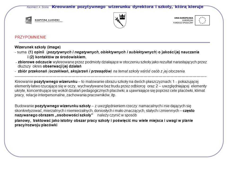 Kazimierz A. Sroka Kreowanie pozytywnego wizerunku dyrektora i szkoły, którą kieruje PRZYPOMNIENIE Wizerunek szkoły (image) - suma (1) opinii (pozytyw