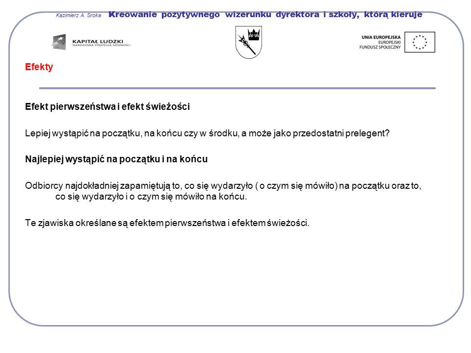 Kazimierz A. Sroka Kreowanie pozytywnego wizerunku dyrektora i szkoły, którą kieruje Efekty Efekt pierwszeństwa i efekt świeżości Lepiej wystąpić na p
