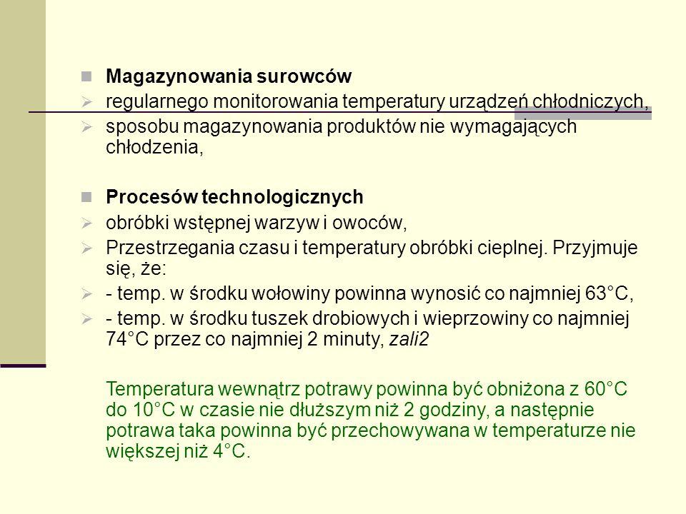 Magazynowania surowców  regularnego monitorowania temperatury urządzeń chłodniczych,  sposobu magazynowania produktów nie wymagających chłodzenia, Procesów technologicznych  obróbki wstępnej warzyw i owoców,  Przestrzegania czasu i temperatury obróbki cieplnej.