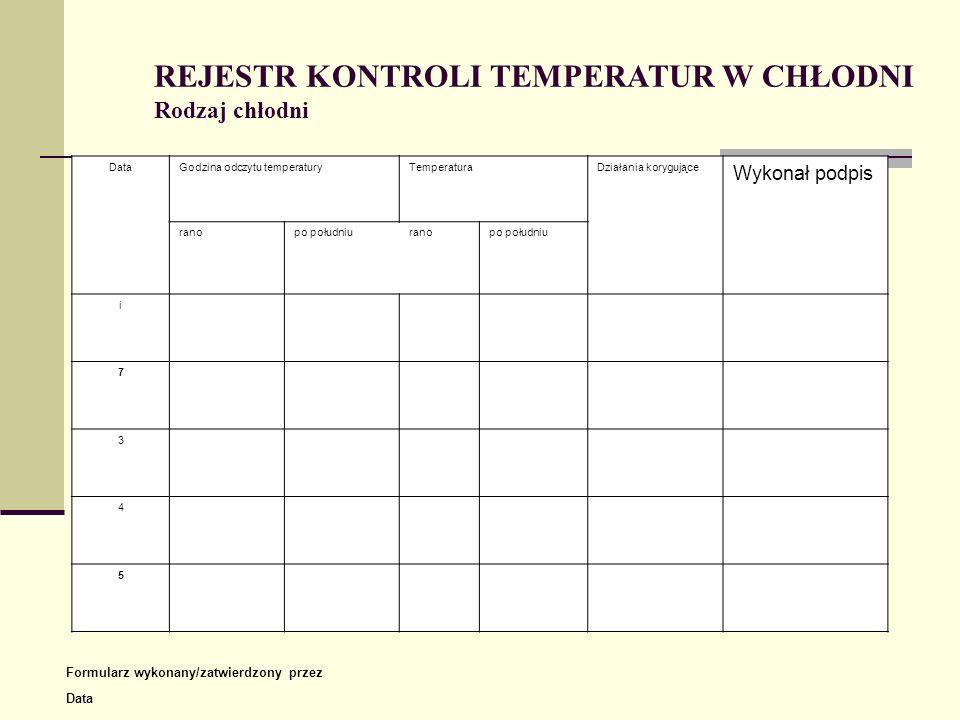 REJESTR KONTROLI TEMPERATUR W CHŁODNI Rodzaj chłodni DataGodzina odczytu temperaturyTemperaturaDziałania korygujące Wykonał podpis ranopo południuranopo południu i 7 3 4 5 Formularz wykonany/zatwierdzony przez Data