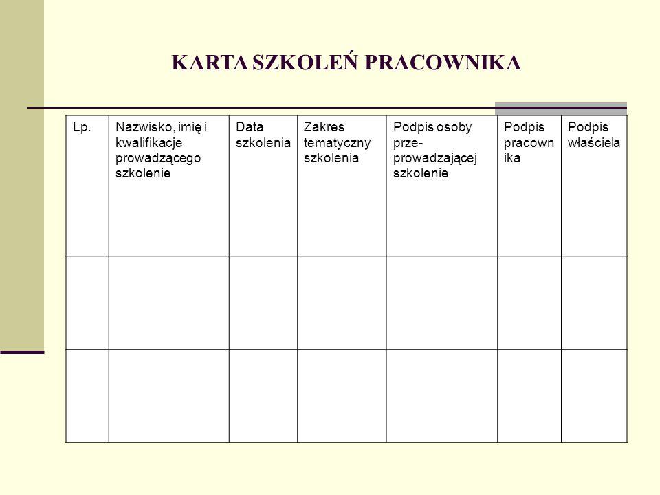 KARTA SZKOLEŃ PRACOWNIKA Lp.Nazwisko, imię i kwalifikacje prowadzącego szkolenie Data szkolenia Zakres tematyczny szkolenia Podpis osoby prze prowadzającej szkolenie Podpis pracown ika Podpis właściela