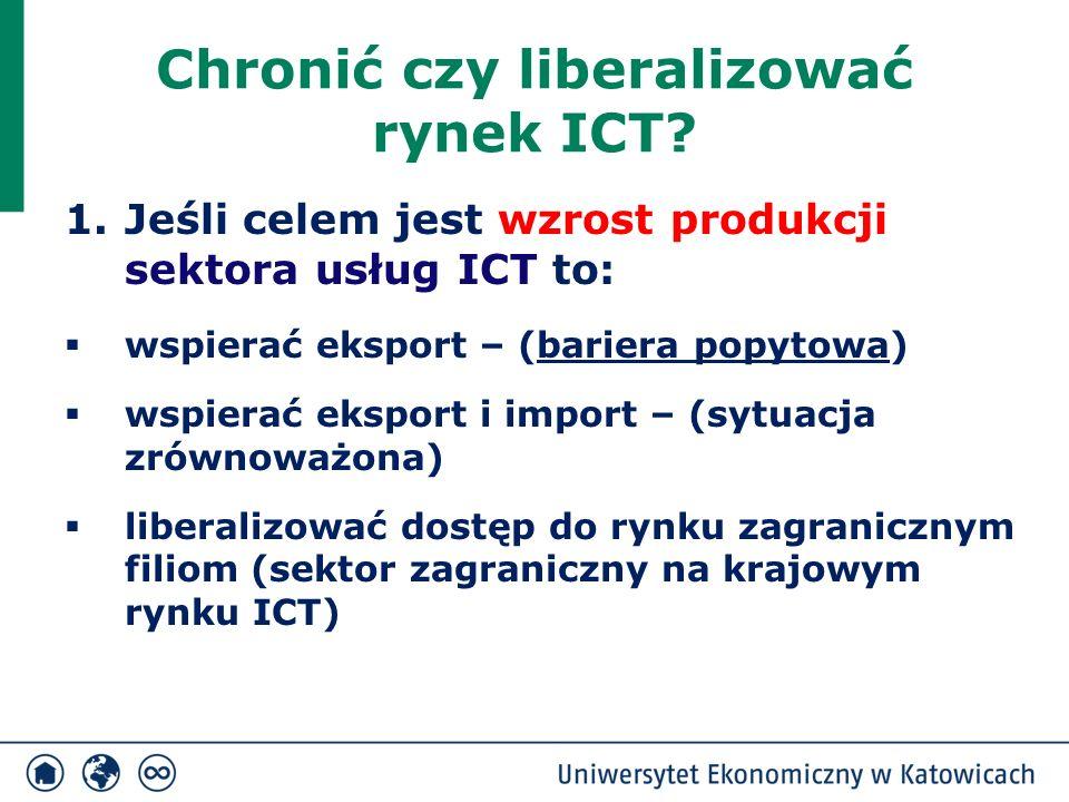 Chronić czy liberalizować rynek ICT? 1.Jeśli celem jest wzrost produkcji sektora usług ICT to:  wspierać eksport – (bariera popytowa)  wspierać eksp