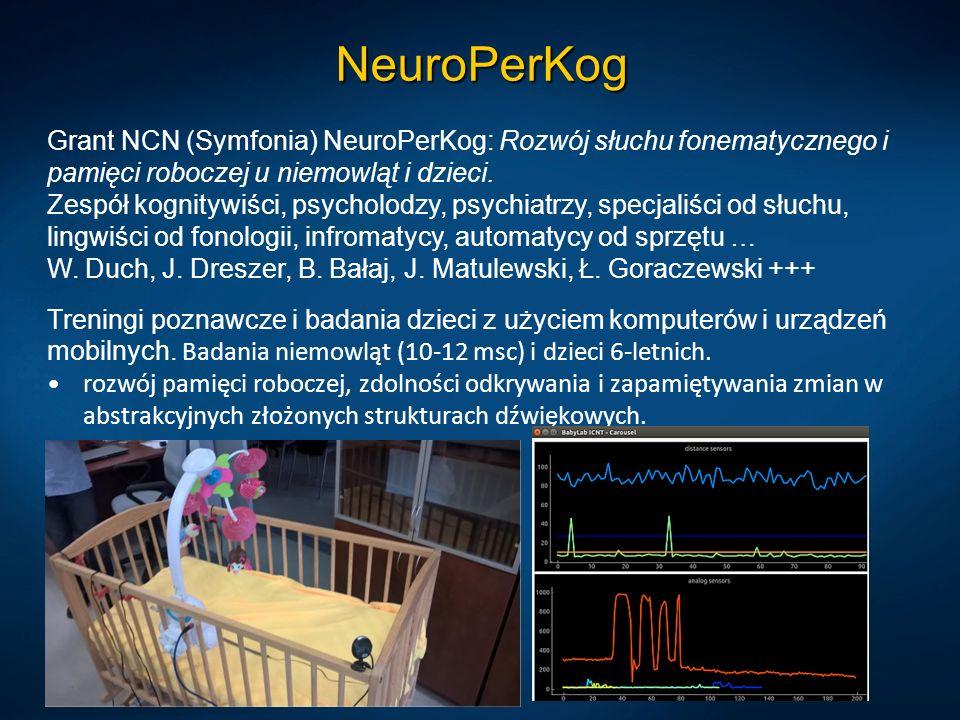 Grant NCN (Symfonia) NeuroPerKog: Rozwój słuchu fonematycznego i pamięci roboczej u niemowląt i dzieci.
