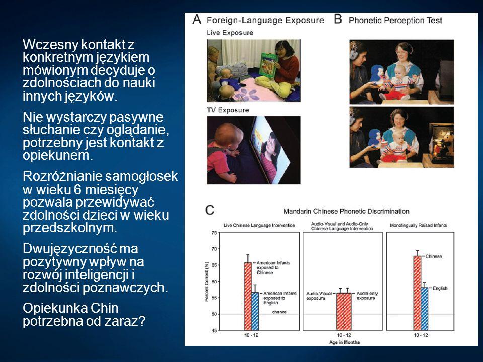Wczesny kontakt z konkretnym językiem mówionym decyduje o zdolnościach do nauki innych języków.