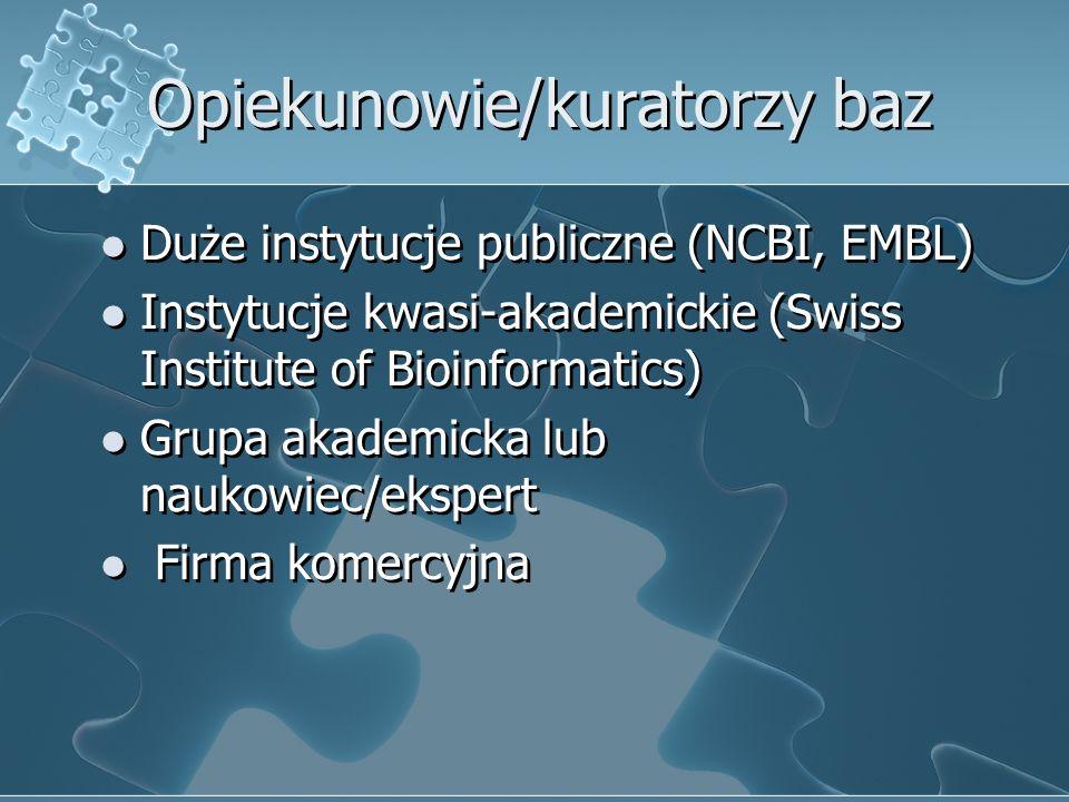 Opiekunowie/kuratorzy baz Duże instytucje publiczne (NCBI, EMBL) Instytucje kwasi-akademickie (Swiss Institute of Bioinformatics) Grupa akademicka lub naukowiec/ekspert Firma komercyjna Duże instytucje publiczne (NCBI, EMBL) Instytucje kwasi-akademickie (Swiss Institute of Bioinformatics) Grupa akademicka lub naukowiec/ekspert Firma komercyjna