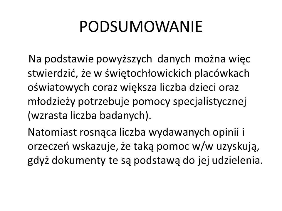 DZIĘKUJĘ ZA UWAGĘ Opracowanie Maria Kijak-Parzybut dyrektor PPP w Świętochłowicach