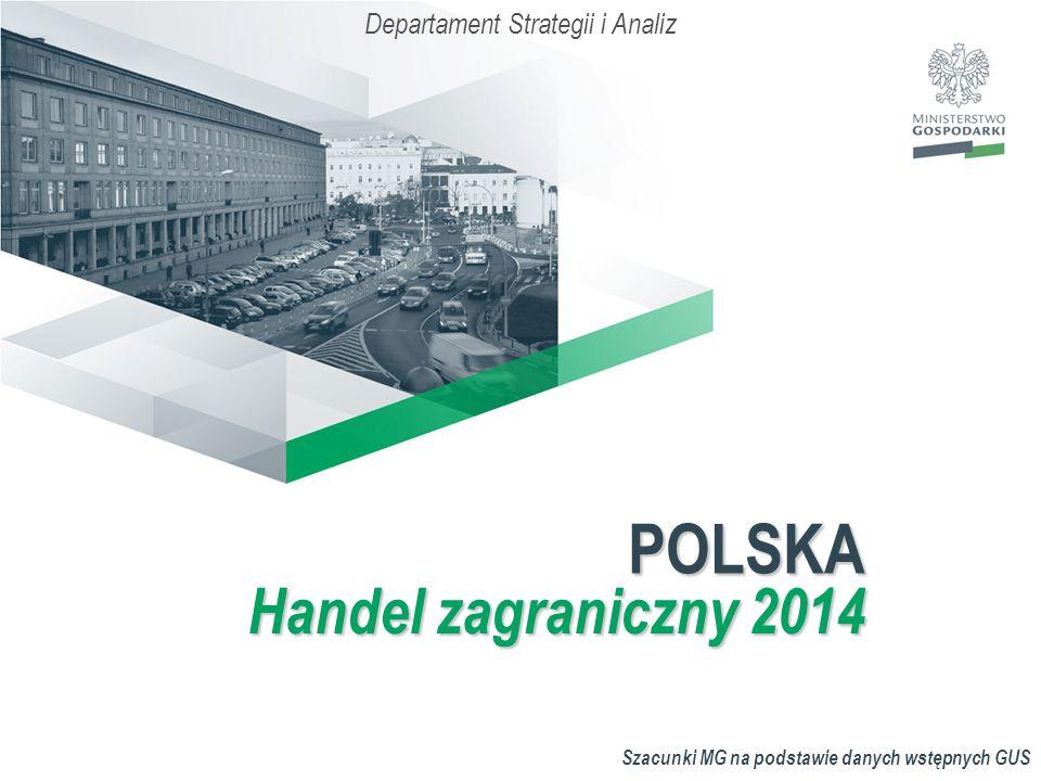 Departament Strategii i AnalizPOLSKA Handel zagraniczny 2014 Szacunki MG na podstawie danych wstępnych GUS