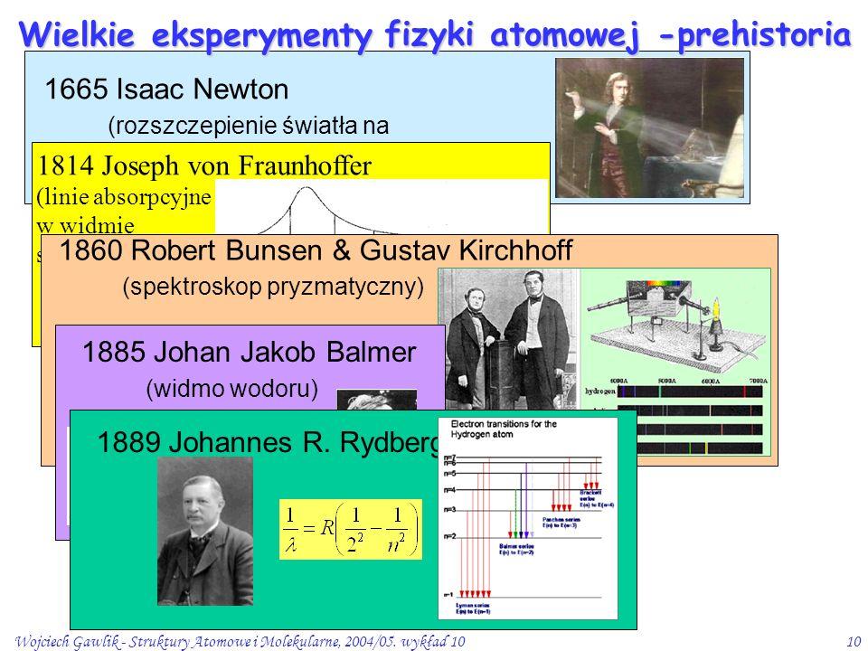 Wojciech Gawlik - Struktury Atomowe i Molekularne, 2004/05. wykład 1010 1665 Isaac Newton (rozszczepienie światła na składowe) Wielkie eksperymenty 18