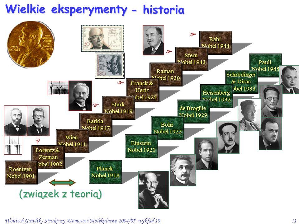 Wojciech Gawlik - Struktury Atomowe i Molekularne, 2004/05. wykład 1011 Rabi Nobel 1944  Stern Nobel 1943  Wielkie eksperymenty Raman Nobel 1930 Fra
