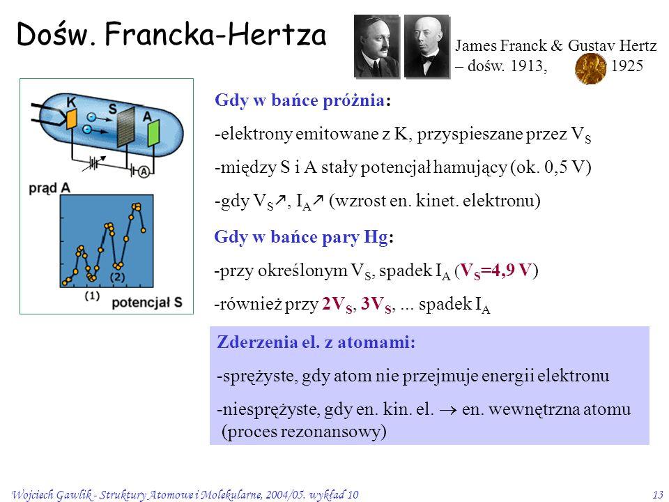 Wojciech Gawlik - Struktury Atomowe i Molekularne, 2004/05. wykład 1013 Dośw. Francka-Hertza James Franck & Gustav Hertz – dośw. 1913, 1925 Gdy w bańc