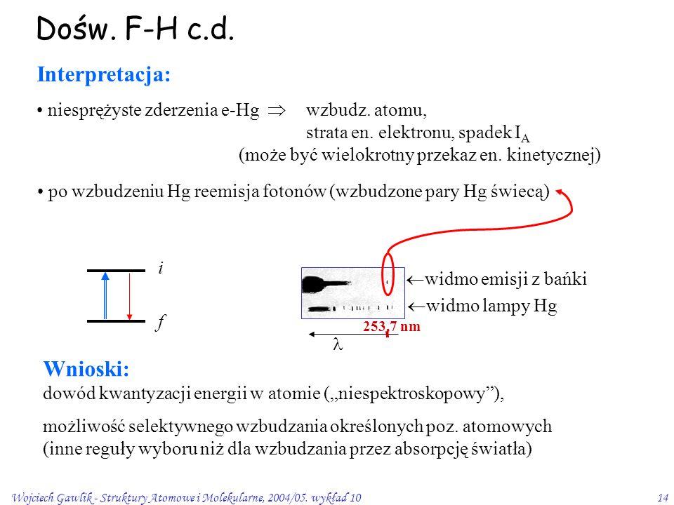 Wojciech Gawlik - Struktury Atomowe i Molekularne, 2004/05. wykład 1014 Dośw. F-H c.d. ifif Interpretacja: Wnioski: dowód kwantyzacji energii w atomie