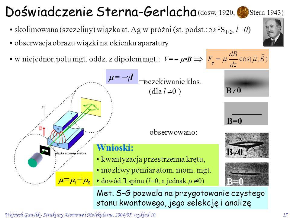 Wojciech Gawlik - Struktury Atomowe i Molekularne, 2004/05. wykład 1015 Doświadczenie Sterna-Gerlacha skolimowana (szczeliny) wiązka at. Ag w próżni (