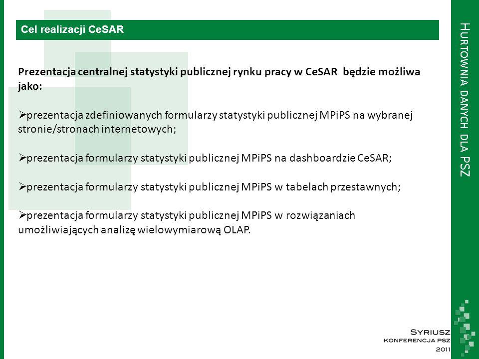 H URTOWNIA DANYCH DLA PSZ Cel realizacji CeSAR Prezentacja centralnej statystyki publicznej rynku pracy w CeSAR będzie możliwa jako:  prezentacja zde