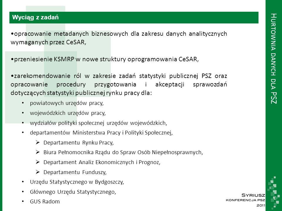 H URTOWNIA DANYCH DLA PSZ Wyciąg z zadań opracowanie metadanych biznesowych dla zakresu danych analitycznych wymaganych przez CeSAR, przeniesienie KSM