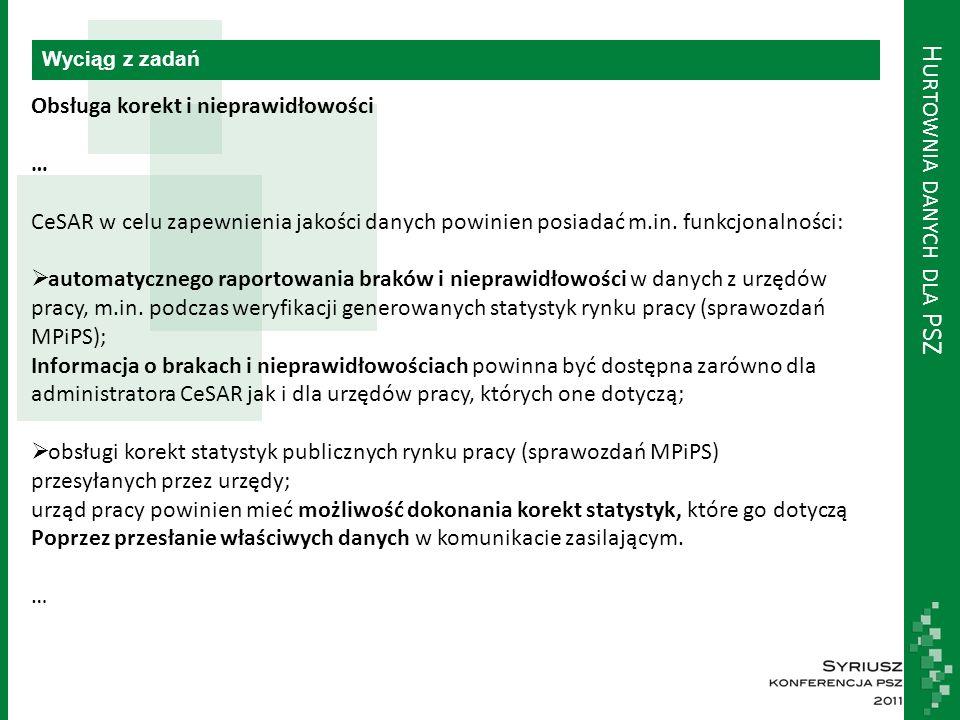 H URTOWNIA DANYCH DLA PSZ Wyciąg z zadań Dostępność danych na poziomie gminy Dane powinny być dostępne do analizy na poziomie gminy dla wszystkich danych, dla których będzie możliwe pozyskanie takich danych z systemów źródłowych.
