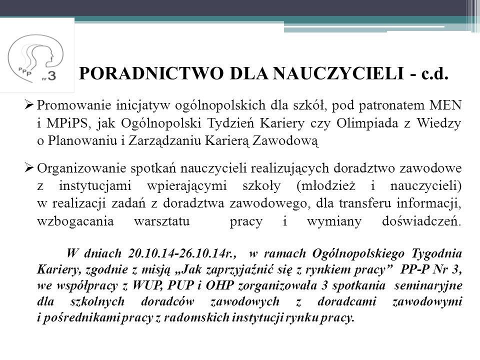 PORADNICTWO DLA NAUCZYCIELI - c.d.
